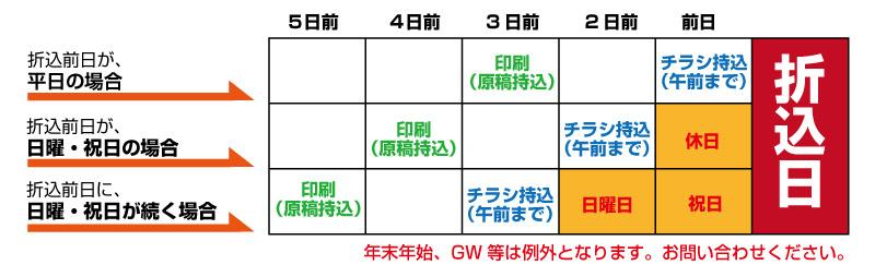 201612chirashi_orikomi